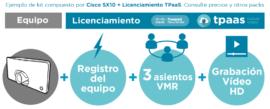 bundle_TPaaS_Cisco